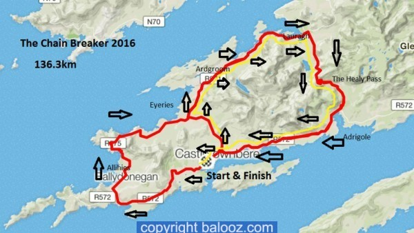 Beara Charity Cycle 2016